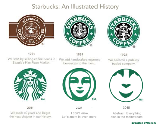 starbucks_logo_revolution_by_pastacan-d3gbl2e